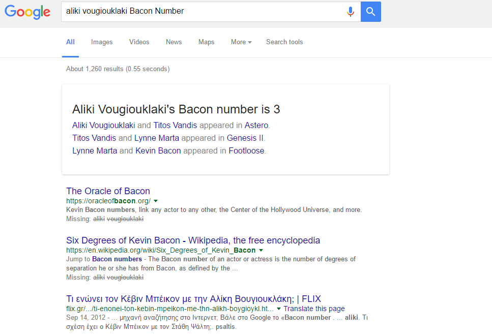 Tipakos Bacon Number
